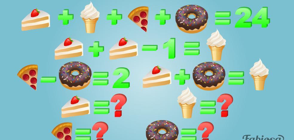 Solución: resultado de la ecuación hecha con emoticonos