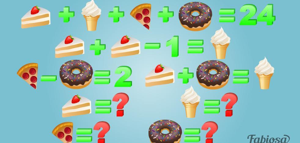 Resuelve esta ecuación matemática hecha con emoticonos