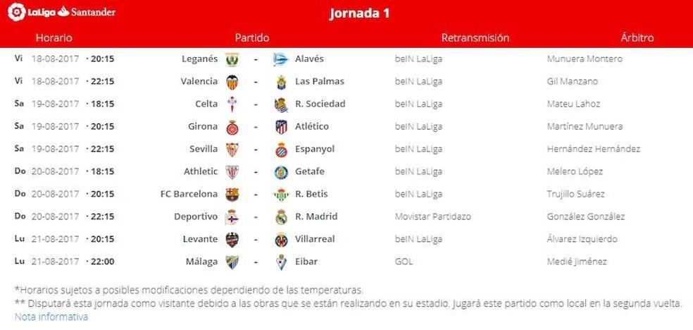 Horario y Televisión de la jornada 1 de la Liga Santander 2017-2018. Ver online