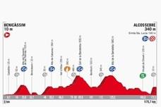Recorrido y horario de paso de la etapa 5 de la Vuelta Ciclista 2017 entre Benicàssim y Alcossebre