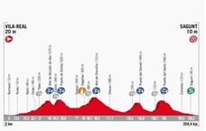 Recorrido y horario de paso de la etapa 6 de la Vuelta Ciclista 2017 entre Villarreal y Sagunto