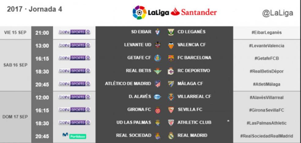 Directo | Levante UD vs. Valencia CF. Horario y televisión. Jornada 4 Liga Santander. Ver online