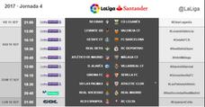 Horarios de los partidos de la jornada 4 de la Liga Santander y alineaciones de los equipos