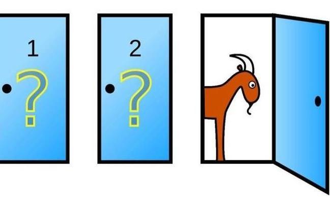 ¿En qué puerta está el coche?