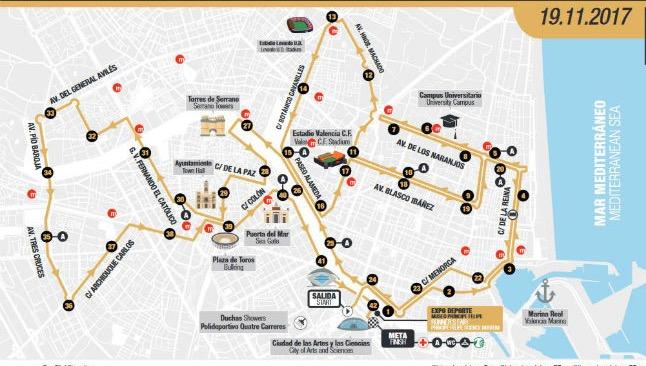 Condiciones meteorológicas para el medio maratón de Valencia