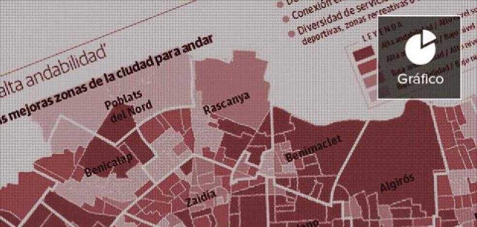 ¿En qué barrio de Valencia hay más obesos?