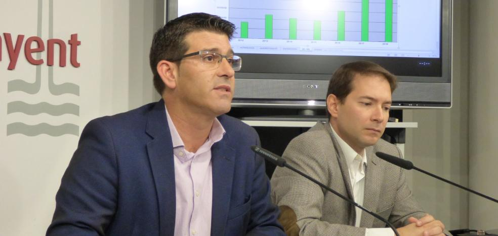 Ontinyent destinará 6,2 millones a inversiones en 2018