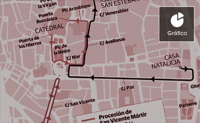 Actos, horarios y recorridos de las procesiones por San Vicente Mártir en Valencia