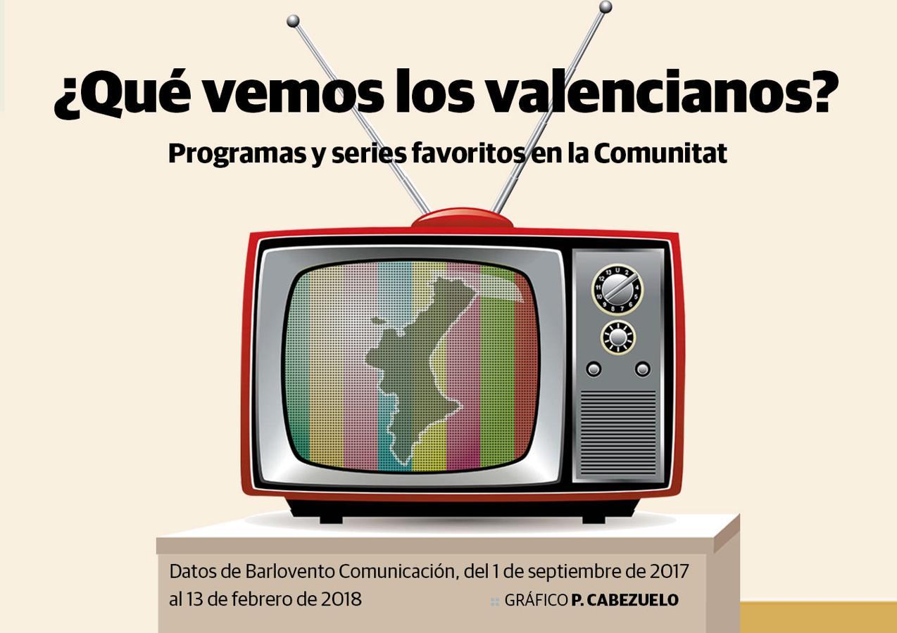 La televisión en la Comunitat