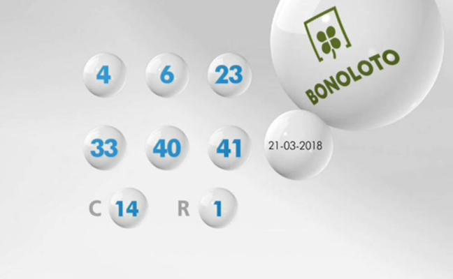 Resultados de la Bonoloto de hoy miércoles 21 de marzo. Combinación ganadora del sorteo y números premiados