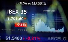 El Ibex-35 cierra por debajo de los 9.500 puntos por primera vez desde febrero de 2017