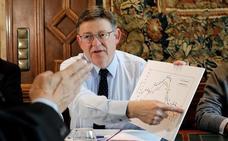 Puig asegura que los Presupuestos de Rajoy impedirán crear casi 4.000 empleos en la Comunitat