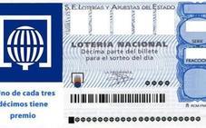 Tres municipios valencianos rascan del primer y segundo premio del sorteo de la Lotería Nacional del sábado 28 de abril