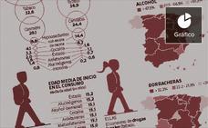 Las seis nuevas drogas que amenazan a los jóvenes valencianos