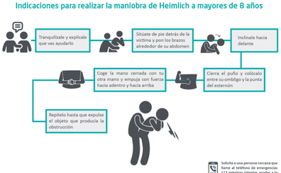Atragantamiento: cómo hacer la maniobra de Heimlich correctamente para evitar ahogarse