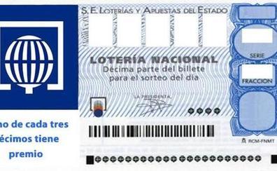 La Lotería Nacional deja parte de su segundo premio en Elche