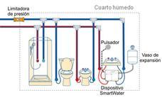 La idea de dos fontaneros valencianos para ahorrar un 34 % de energía en casa