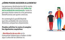 Requisitos para cobrar las ayudas de 515 a 1.011 euros de la Renta Valenciana de Inclusión