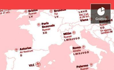 Los 12 nuevos destinos que el aeropuerto de Valencia ofrece este verano