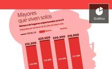 Uno de cada cuatro mayores valencianos vive solo