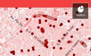 Las obras siembran el caos en el centro de Valencia
