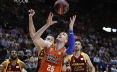 El Valencia Basket en el grupo C de la EuroCup