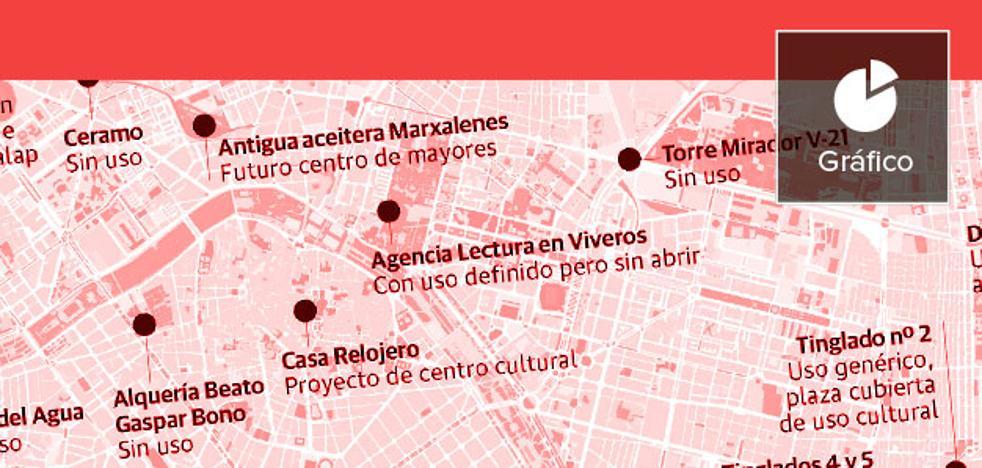 El Ayuntamiento de Valencia tiene una veintena de edificios singulares abandonados o sin uso definido