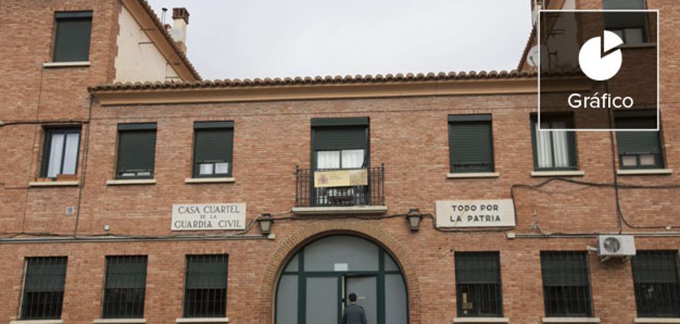 Los cuarteles valencianos suspenden