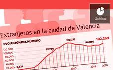 Viaje por el mapamundi de Valencia