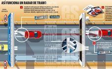 Dónde están colocados los radares fijos, móviles y de tramo por carretera