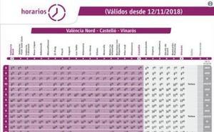 Los nuevos horarios de los trenes de Cercanías de Valencia a Vinaròs