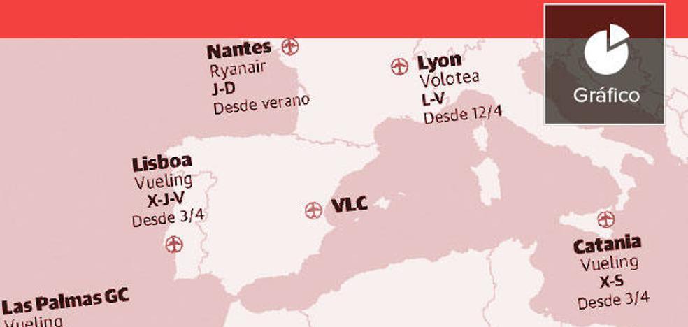 Las nuevas rutas que el aeropuerto de Valencia ofrece para este 2019