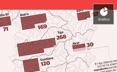 Pozos de alto riesgo en la Comunitat Valenciana