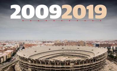 Diez años atascados con Mestalla