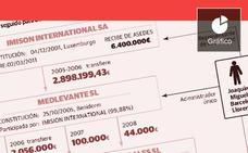 La trama blanqueó con inmuebles los 2,9 millones que retornó Zaplana