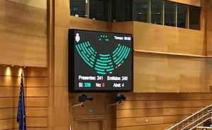 El Senado aprueba el nuevo Estatuto de la Comunitat Valenciana con la abstención de Ciudadanos y Vox