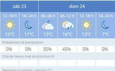 El tiempo durante la mascletà vertical de hoy sábado en Valencia