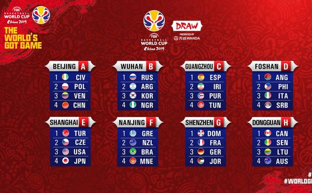 Calendario Completo.Baloncesto Partidos De Espana En El Mundial De China 2019