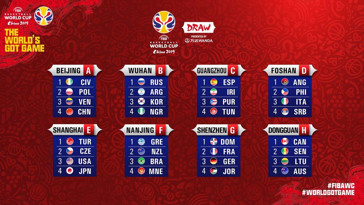 Partidos de España en el Mundial de China 2019: horarios y calendario completo