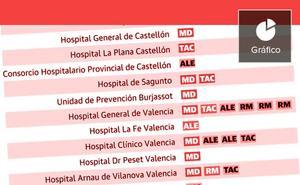 El pulso de Amancio Ortega al cáncer