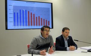 Ontinyent cierra el ejercicio económico 2018 con un superávit de 1,5 millones de euros