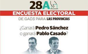 Macroencuesta electoral de LAS PROVINCIAS