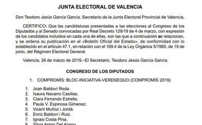 El BOE publica todos los candidatos a las elecciones generales: PSOE, PP, Vox, Ciudadanos, Podemos, PACMA...