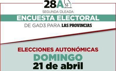 Encuesta electoral de LAS PROVINCIAS: segunda oleada