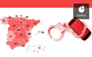 Los delitos de revelación de secretos se disparan en la Comunitat Valenciana