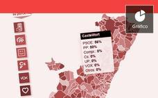 Mapa de resultados de las elecciones municipales 2019 en Valencia, Alicante y Castellón