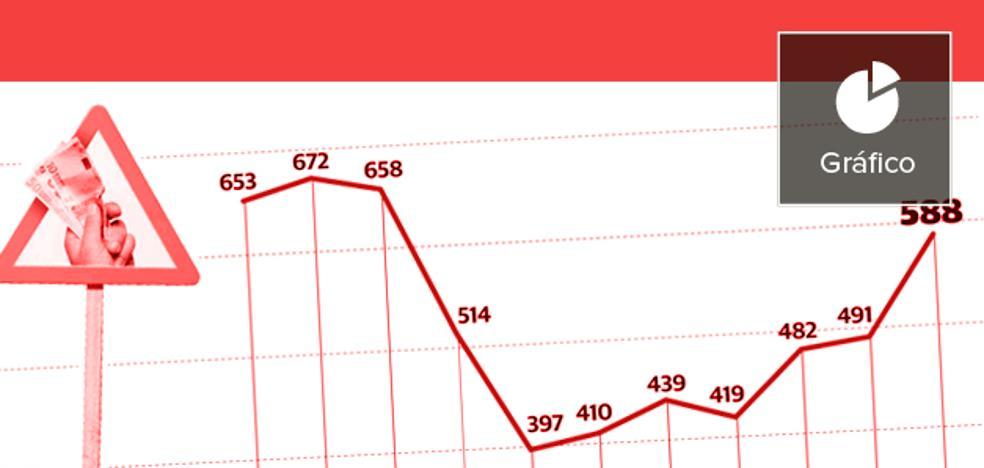 Las apuestas online enganchan más que las tragaperras y disparan las cifras de ludópatas en Valencia