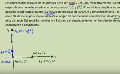 Un profesor tuitero resuelve el polémico ejercicio de Matemáticas de la Selectividad en Valencia, que considera «muy difícil»