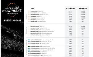 Precios de los abonos del Valencia CF para la temporada 2019-2020 (en PDF)