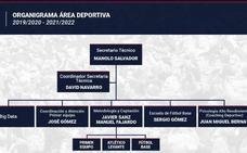 Manolo Salvador vuelve como secretario técnico del Levante UD